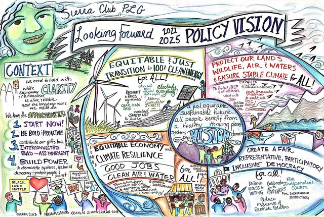Sierra Club illustrated vision