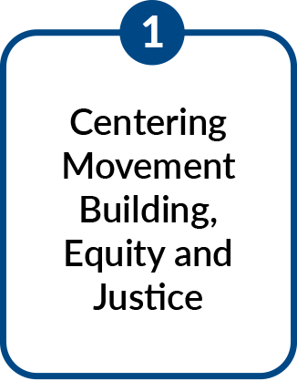 Building Block #1 Centering Movement