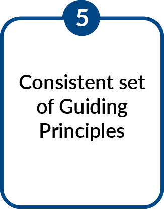 Building Block #5 Guiding Principles