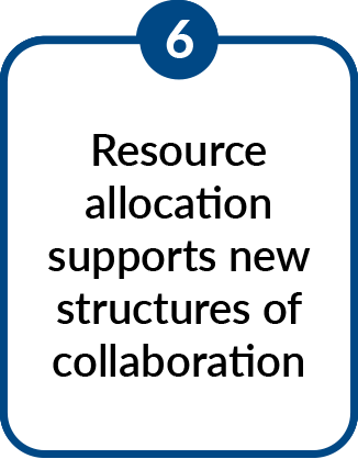 Building Block #6 Resource Allocation