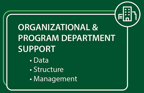 Organizational & Program Dept. Support: Data, Structure, Management