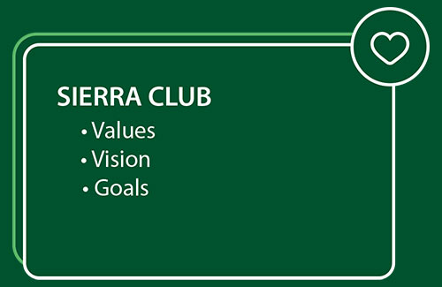 Sierra Club: Values, Vision, Goals